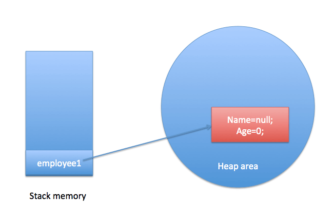 Retrieve Data From Database in ASPNet Web API